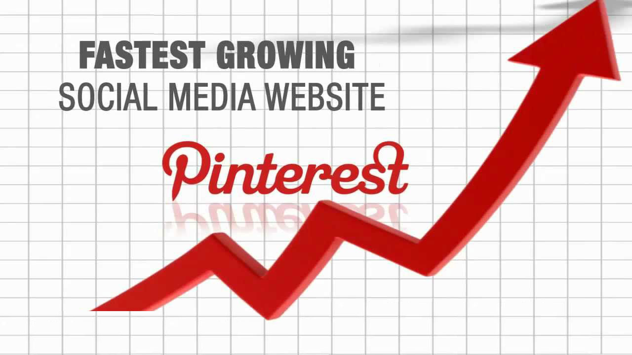 How to Optimize your Pinterest Profile